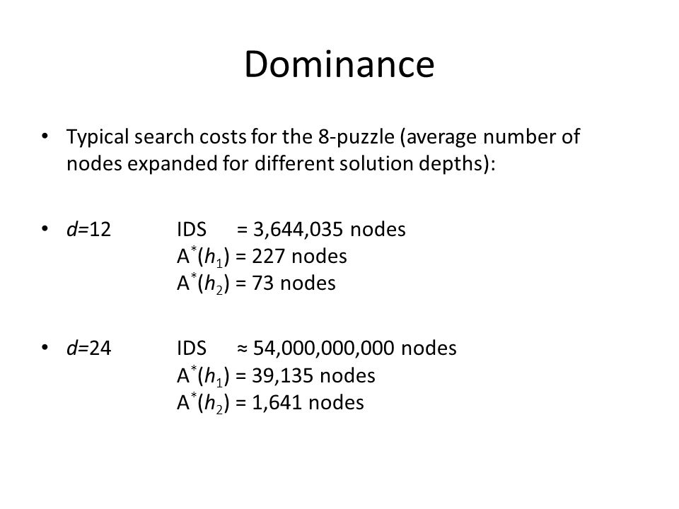 Dominance Typical search costs for the 8-puzzle (average number of nodes expanded for different solution depths):