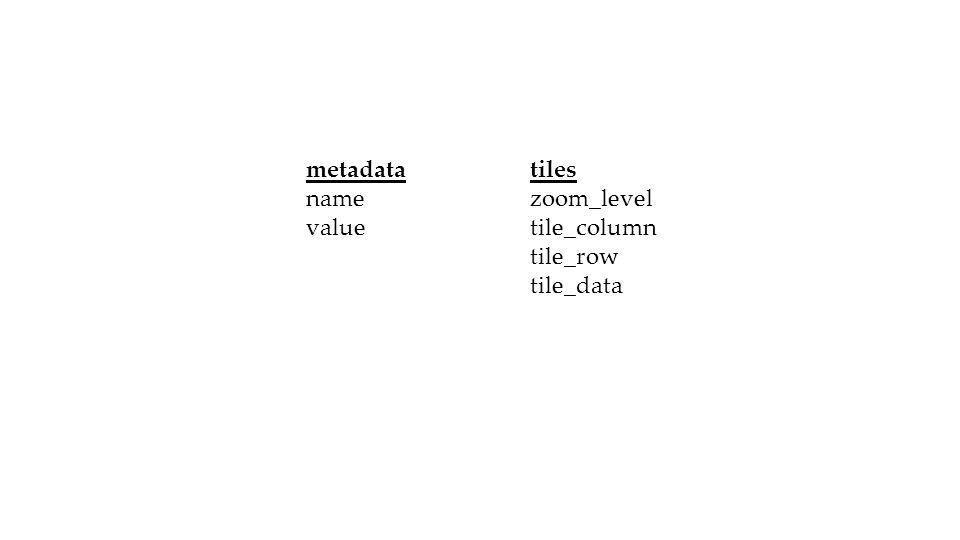 metadata name value tiles zoom_level tile_column tile_row tile_data