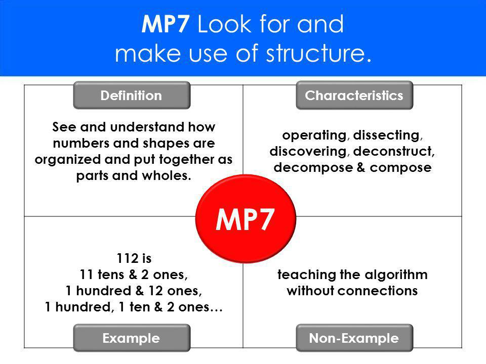 MP7 Look for and make use of structure.