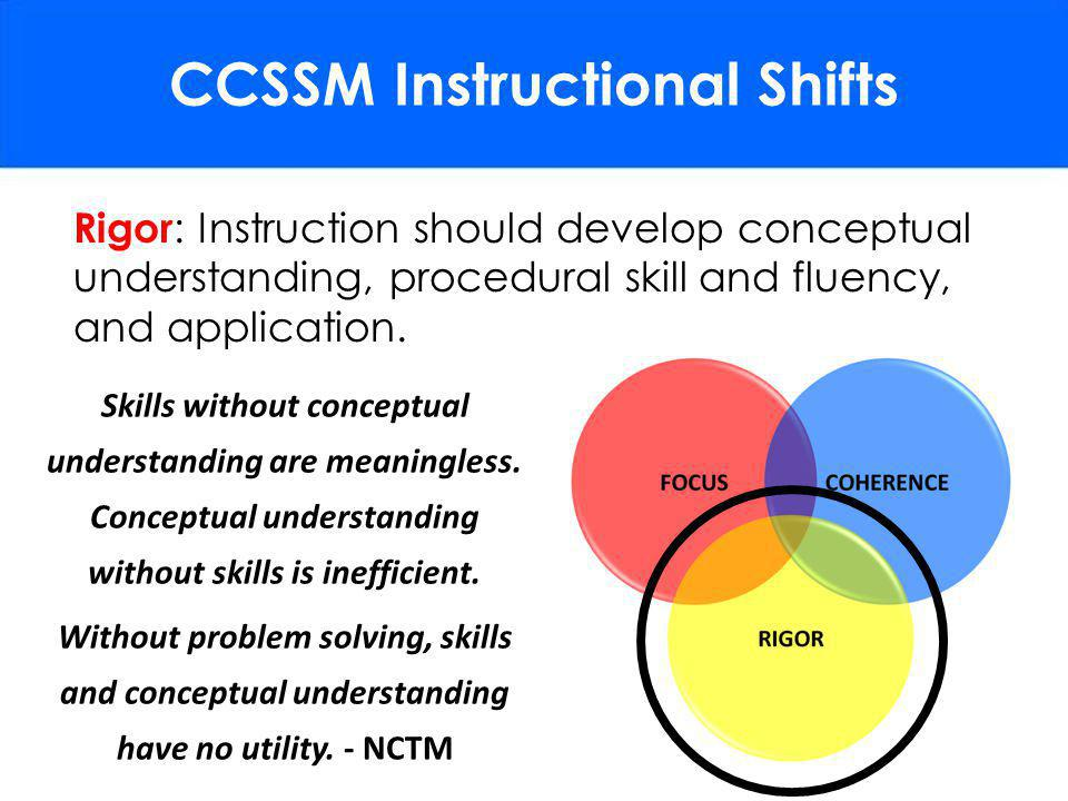 CCSSM Instructional Shifts