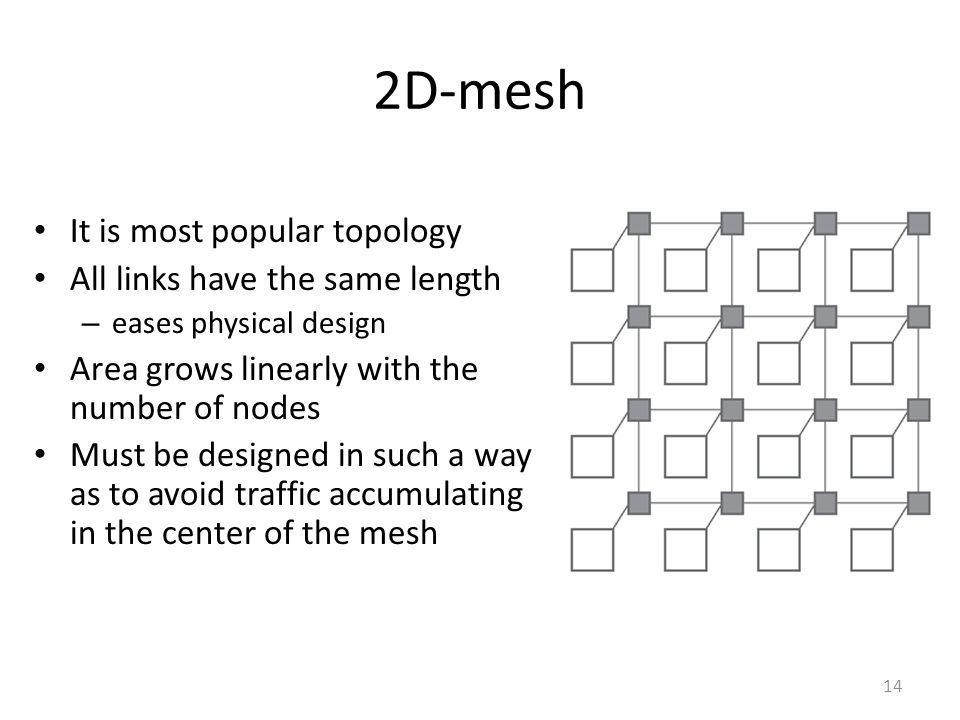 2D-mesh It is most popular topology All links have the same length