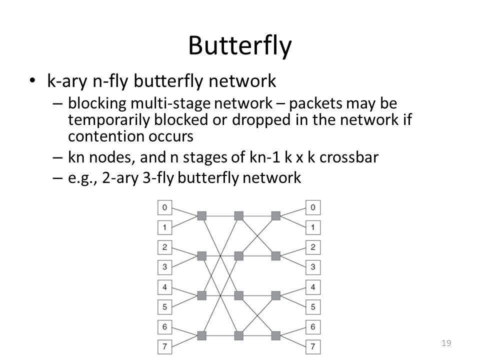 Butterfly k-ary n-fly butterfly network