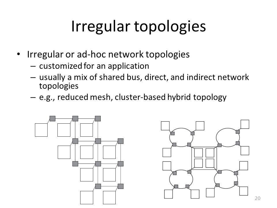 Irregular topologies Irregular or ad-hoc network topologies