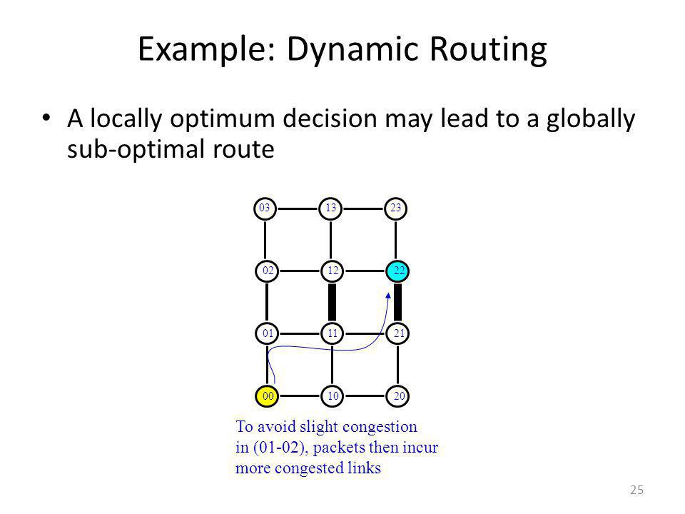 Example: Dynamic Routing