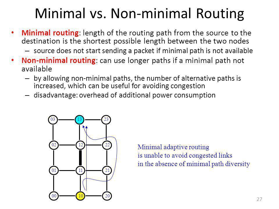 Minimal vs. Non-minimal Routing
