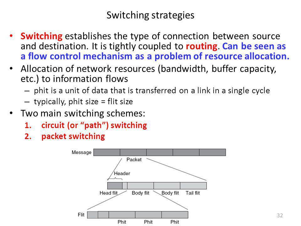 Switching strategies