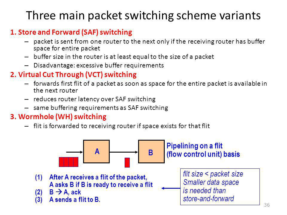 Three main packet switching scheme variants