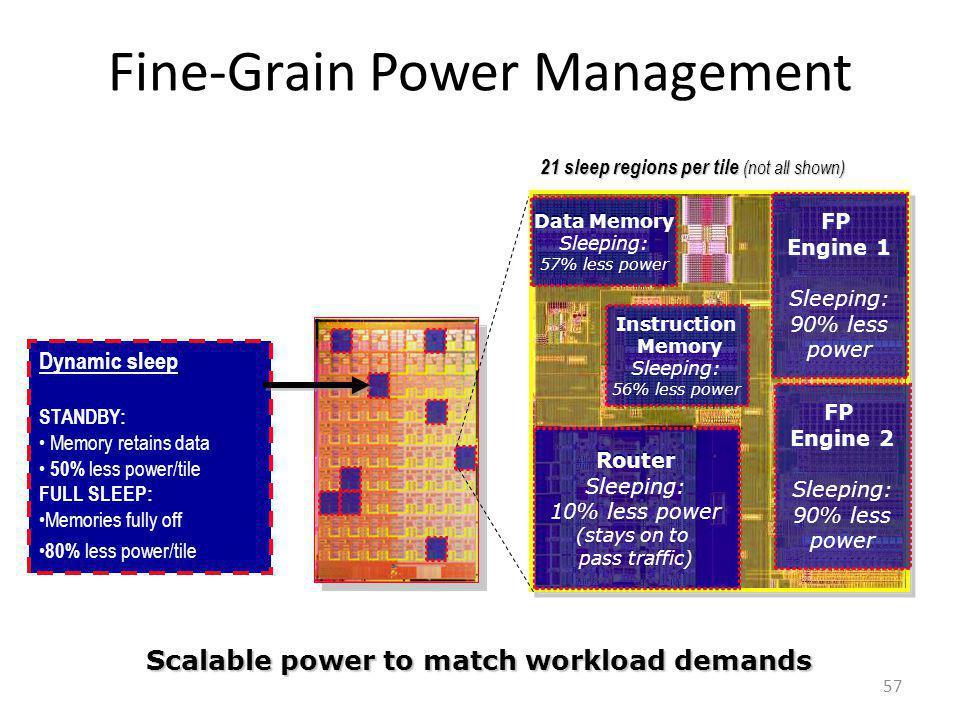 Fine-Grain Power Management