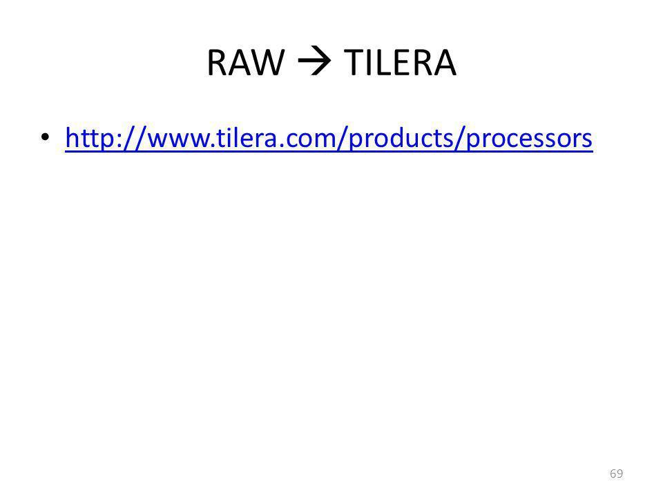 RAW  TILERA http://www.tilera.com/products/processors