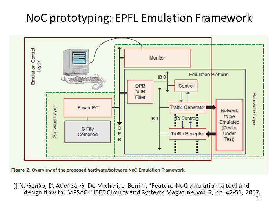NoC prototyping: EPFL Emulation Framework