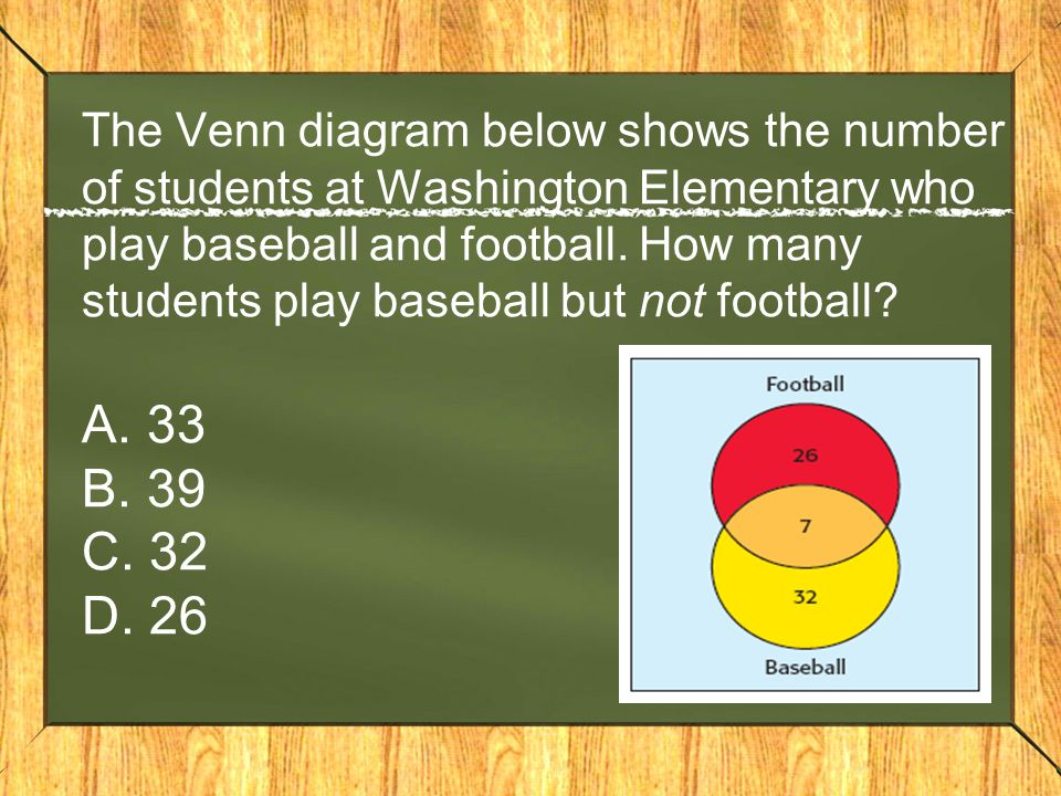 The Venn diagram below shows the number of students at Washington Elementary who play baseball and football.