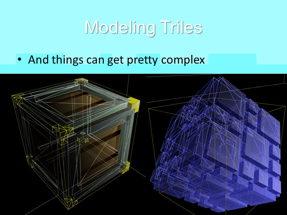 Modeling Triles And things can get pretty complex