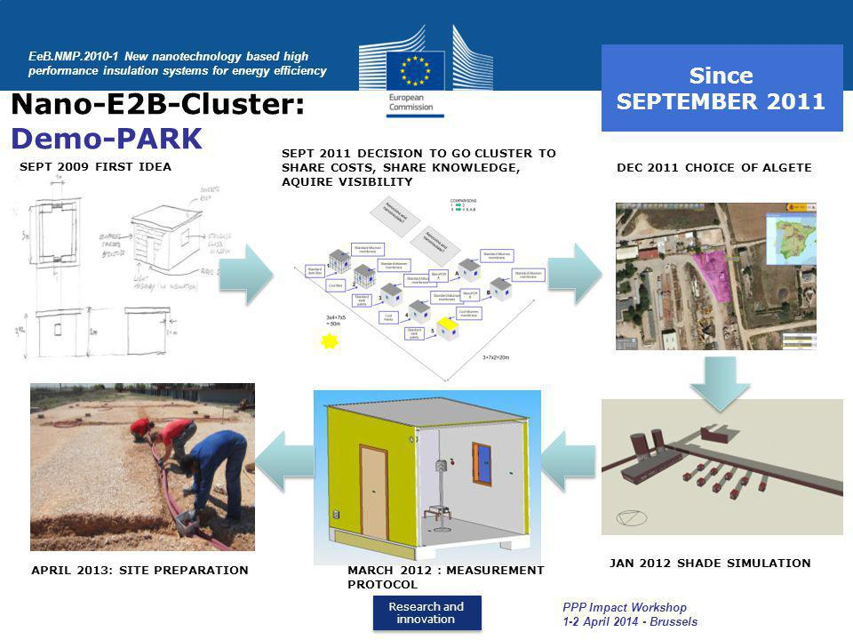 Nano-E2B-Cluster: Demo-PARK Since SEPTEMBER 2011