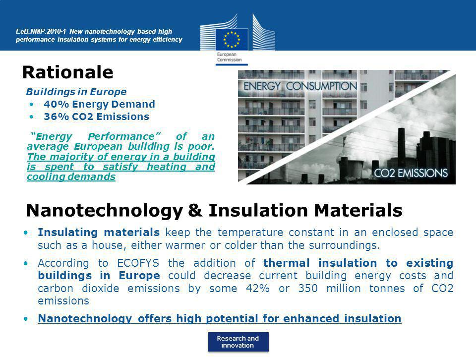 Nanotechnology & Insulation Materials
