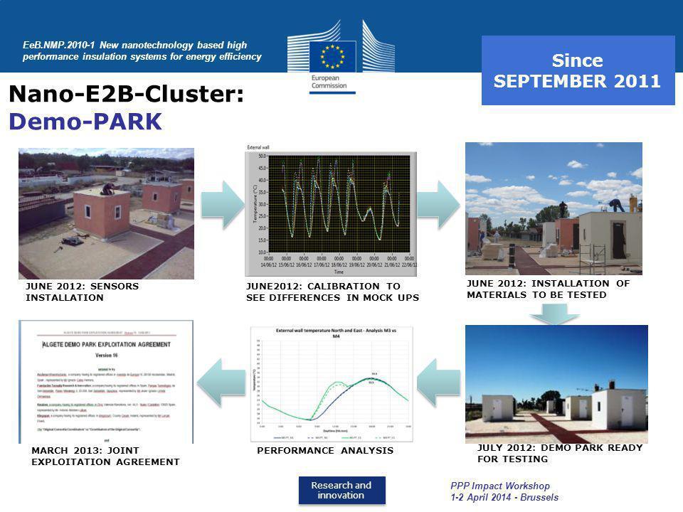 Nano-E2B-Cluster: Demo-PARK Since SEPTEMBER 2011