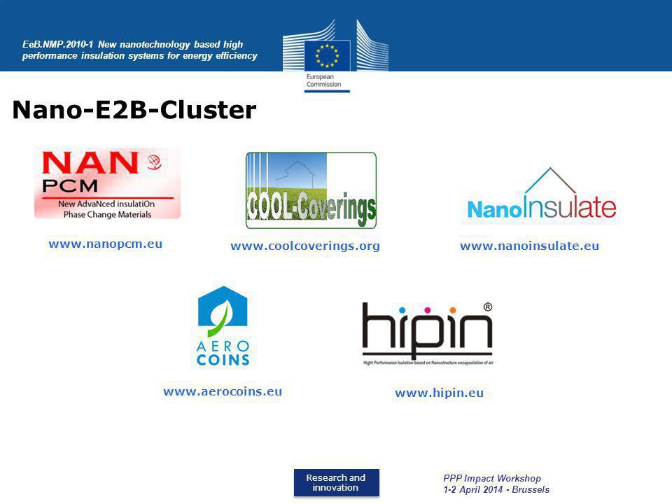 Nano-E2B-Cluster www.nanopcm.eu www.coolcoverings.org