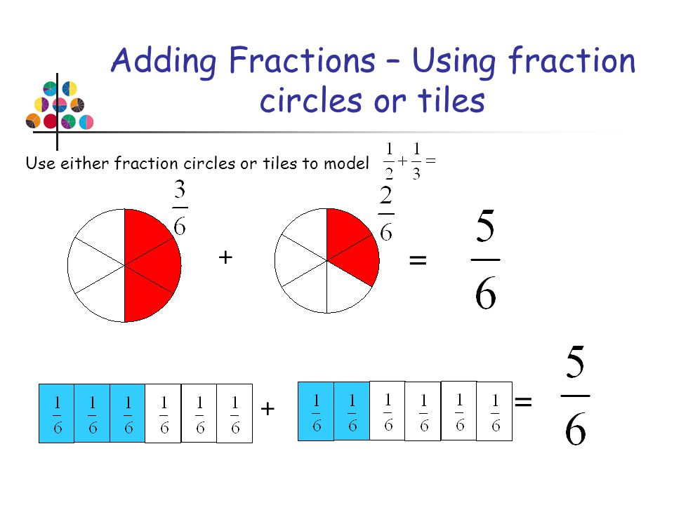 Adding Fractions – Using fraction circles or tiles