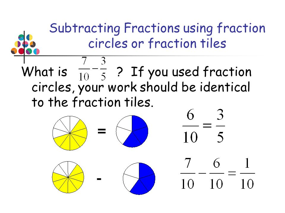 Subtracting Fractions using fraction circles or fraction tiles
