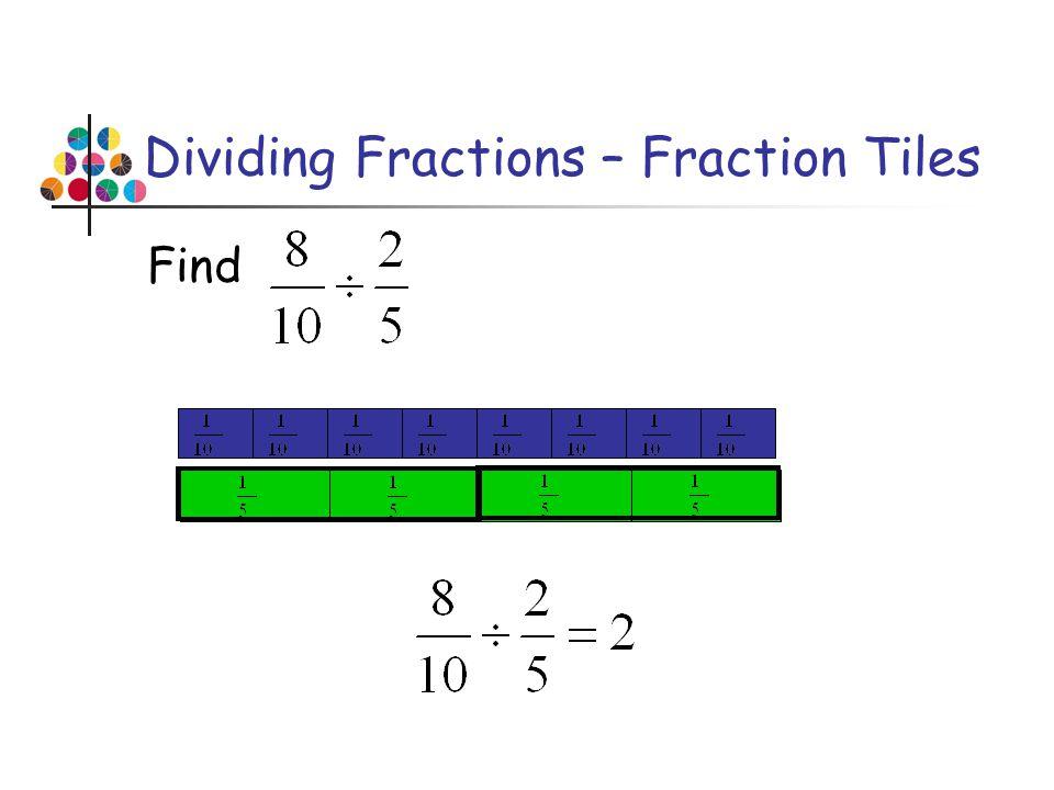 Dividing Fractions – Fraction Tiles