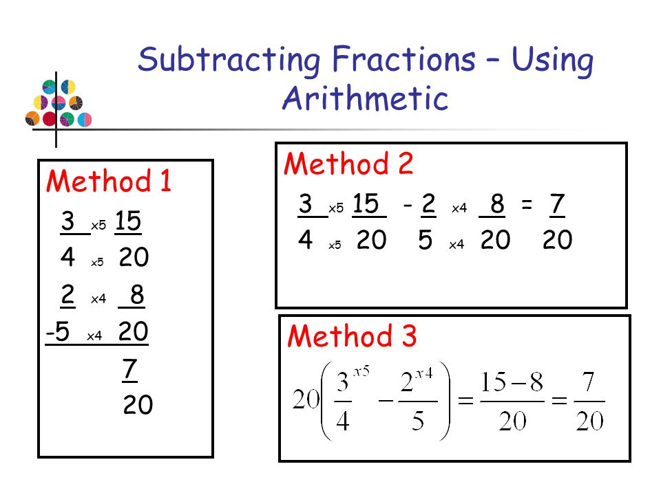 Subtracting Fractions – Using Arithmetic
