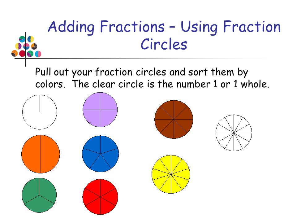 Adding Fractions – Using Fraction Circles