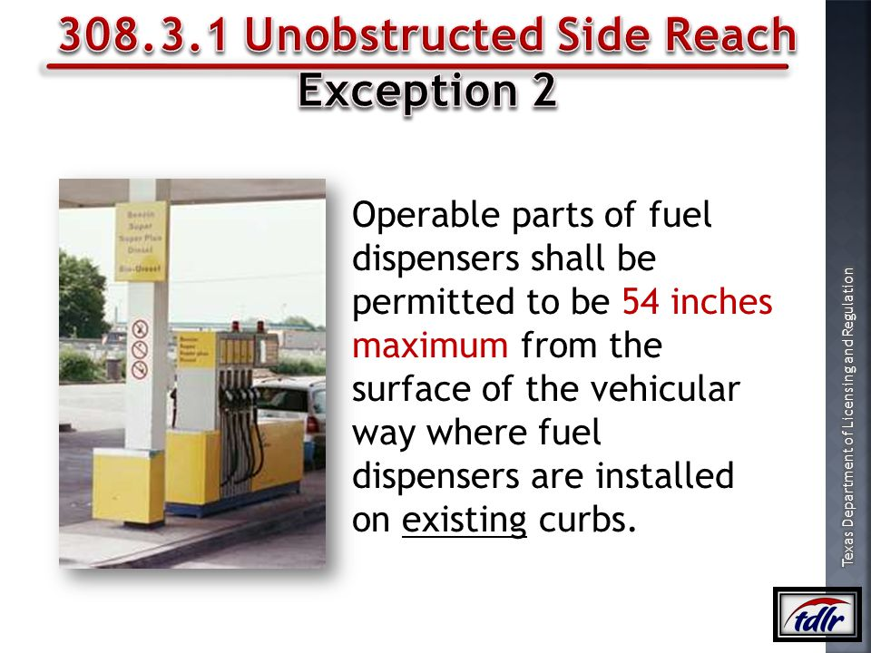 308.3.1 Unobstructed Side Reach