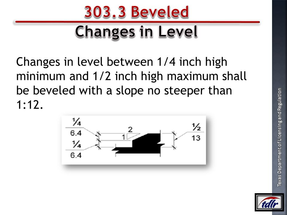 303.3 Beveled Changes in Level