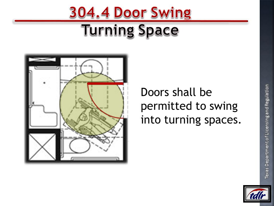 304.4 Door Swing Turning Space