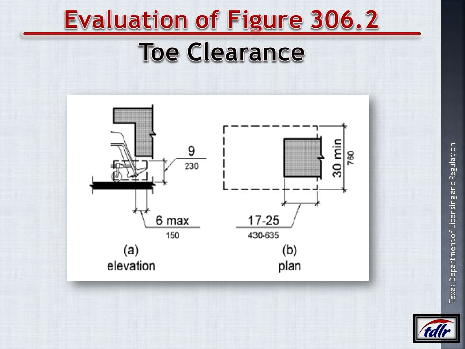 Evaluation of Figure 306.2 Toe Clearance