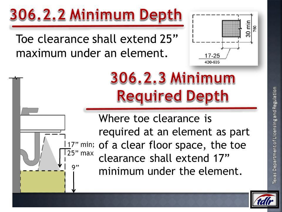 306.2.2 Minimum Depth 306.2.3 Minimum Required Depth