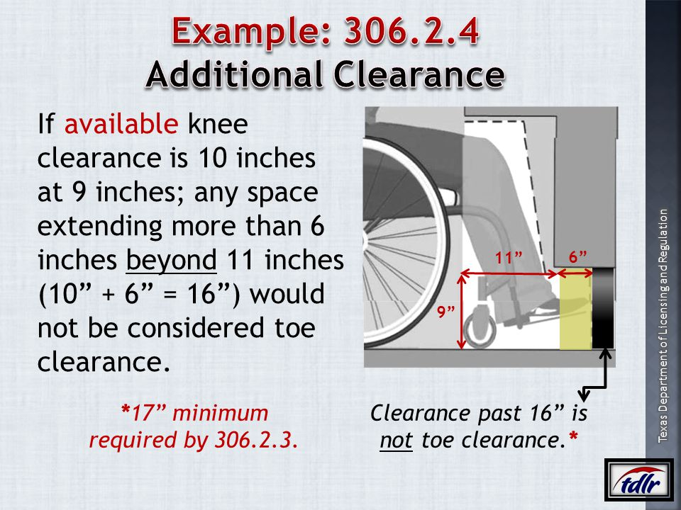 Clearance past 16 is not toe clearance.*