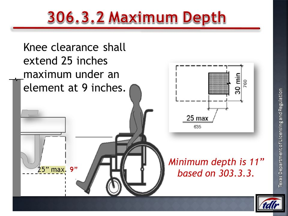 Minimum depth is 11 based on 303.3.3.