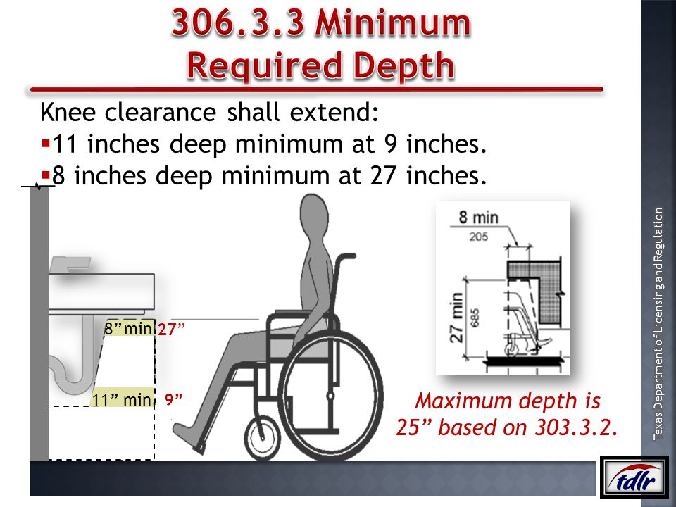 Maximum depth is 25 based on 303.3.2.