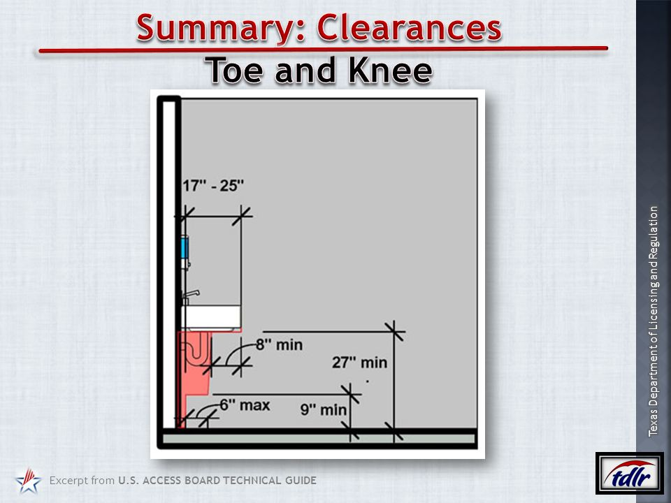 Summary: Clearances Toe and Knee