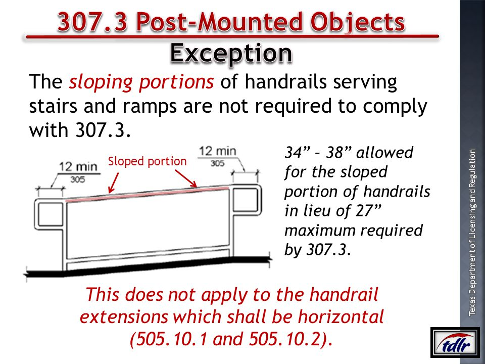 307.3 Post-Mounted Objects Exception