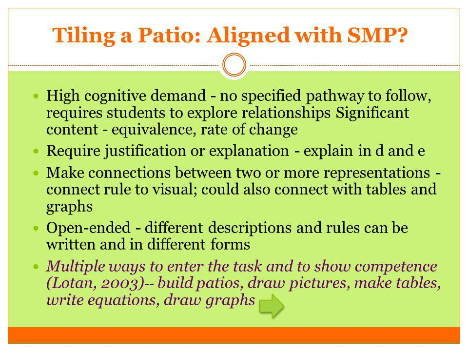 Tiling a Patio: Aligned with SMP