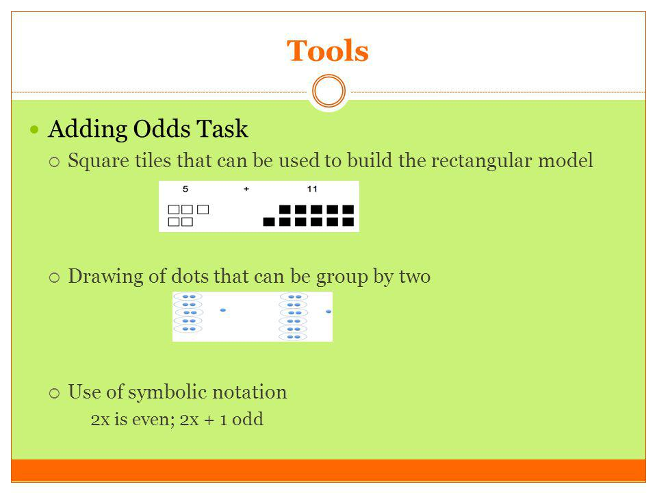 Tools Adding Odds Task. Square tiles that can be used to build the rectangular model. Drawing of dots that can be group by two.