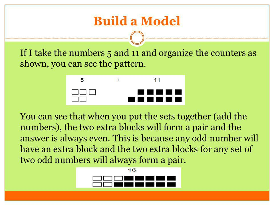 Build a Model If I take the numbers 5 and 11 and organize the counters as shown, you can see the pattern.