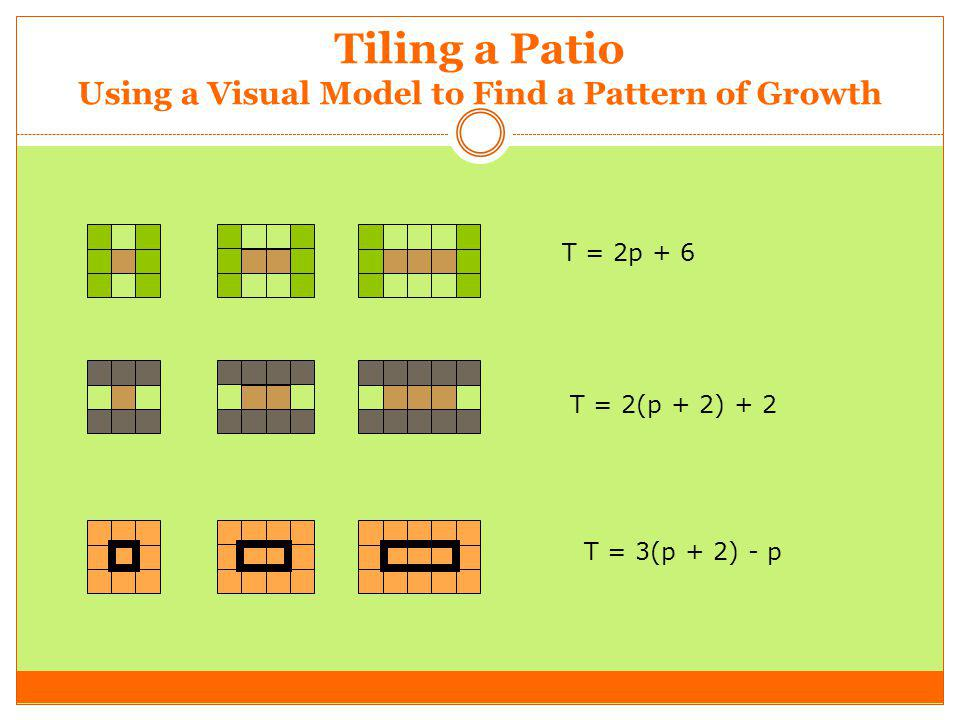 Tiling a Patio Using a Visual Model to Find a Pattern of Growth