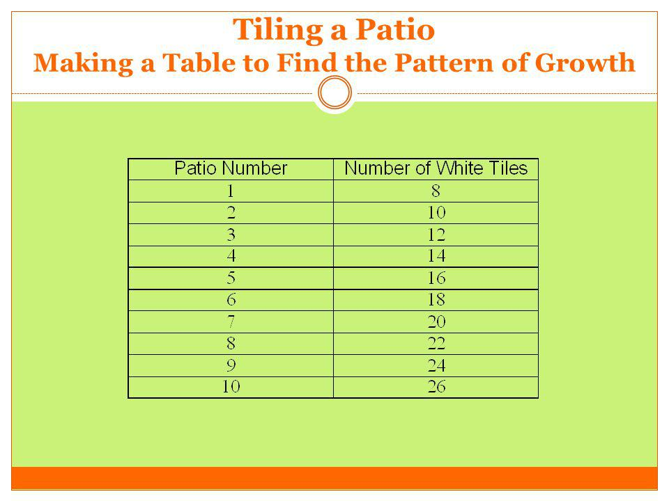 Tiling a Patio Making a Table to Find the Pattern of Growth