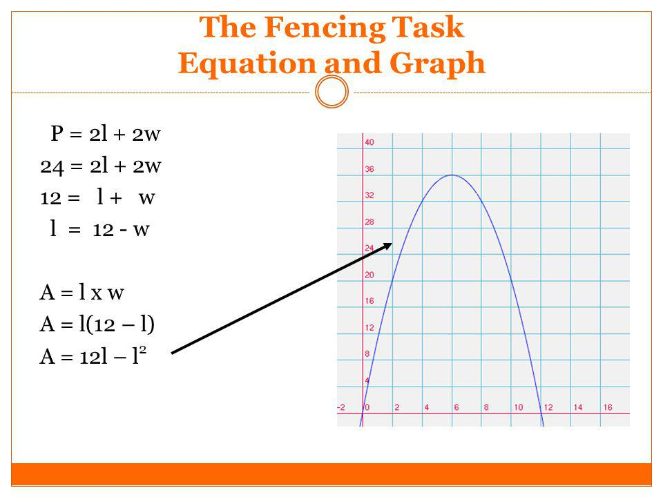 The Fencing Task Equation and Graph