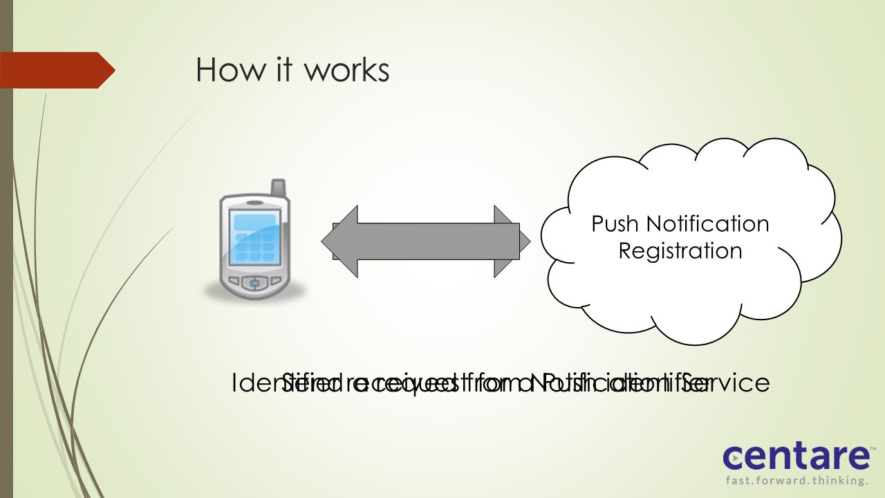Push Notification Registration