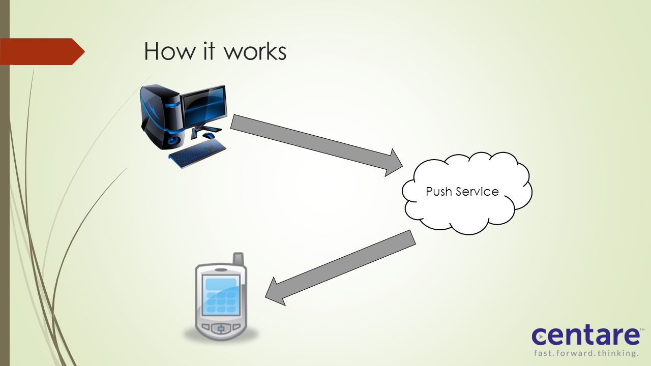 How it works Push Service