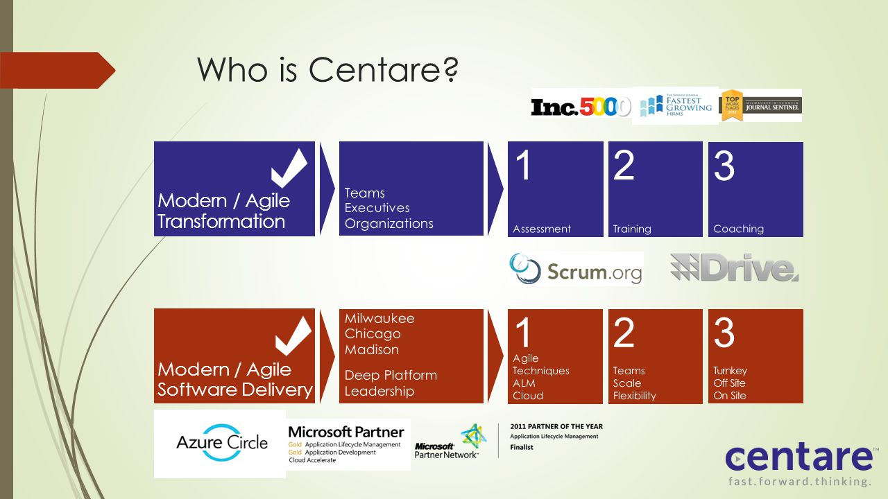 1 2 3 1 2 3 Who is Centare Modern / Agile Transformation