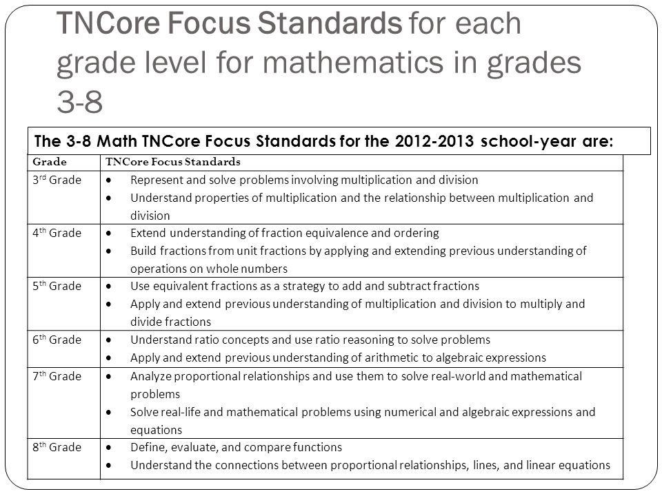 TNCore Focus Standards for each grade level for mathematics in grades 3-8