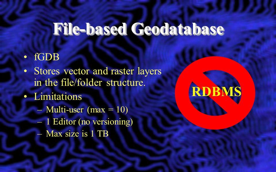 File-based Geodatabase