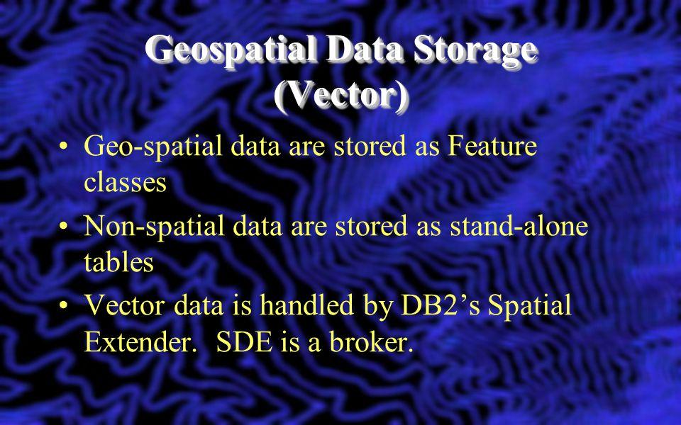 Geospatial Data Storage (Vector)