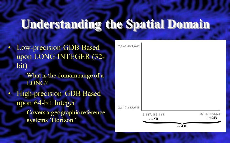 Understanding the Spatial Domain