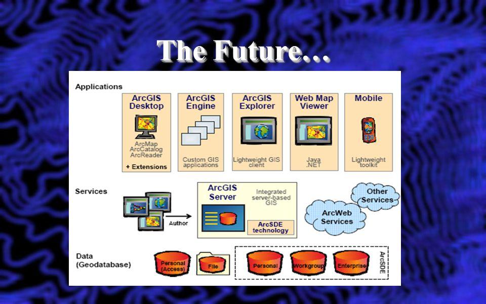 The Future… SDE going away