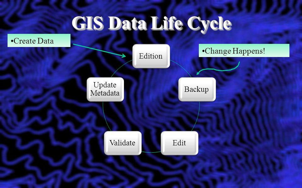 GIS Data Life Cycle Create Data Change Happens! Edition Backup Edit